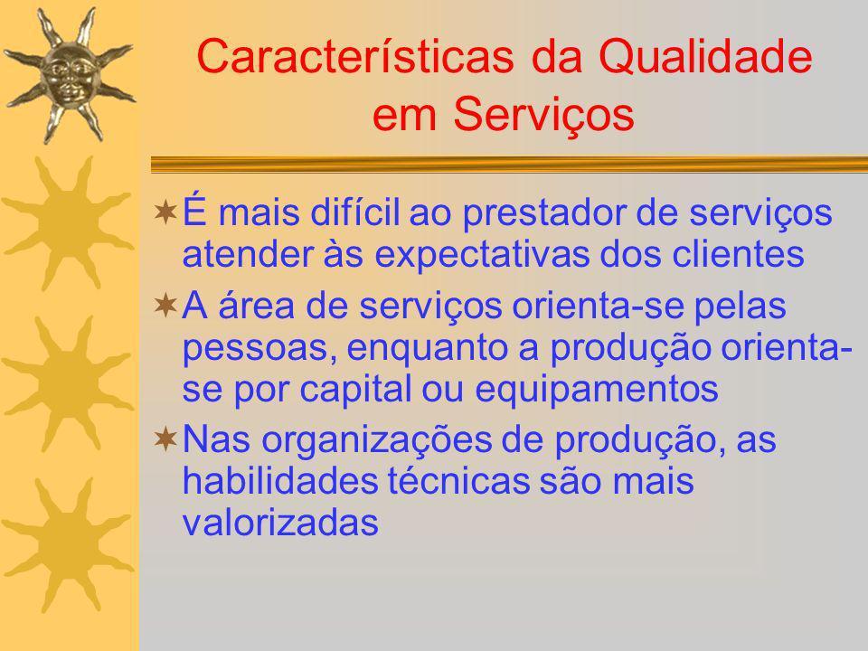 Características da Qualidade em Serviços É mais difícil ao prestador de serviços atender às expectativas dos clientes A área de serviços orienta-se pe