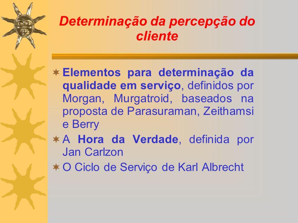 Determinação da percepção do cliente Elementos para determinação da qualidade em serviço, definidos por Morgan, Murgatroid, baseados na proposta de Parasuraman, Zeithamsi e Berry A Hora da Verdade, definida por Jan Carlzon O Ciclo de Serviço de Karl Albrecht