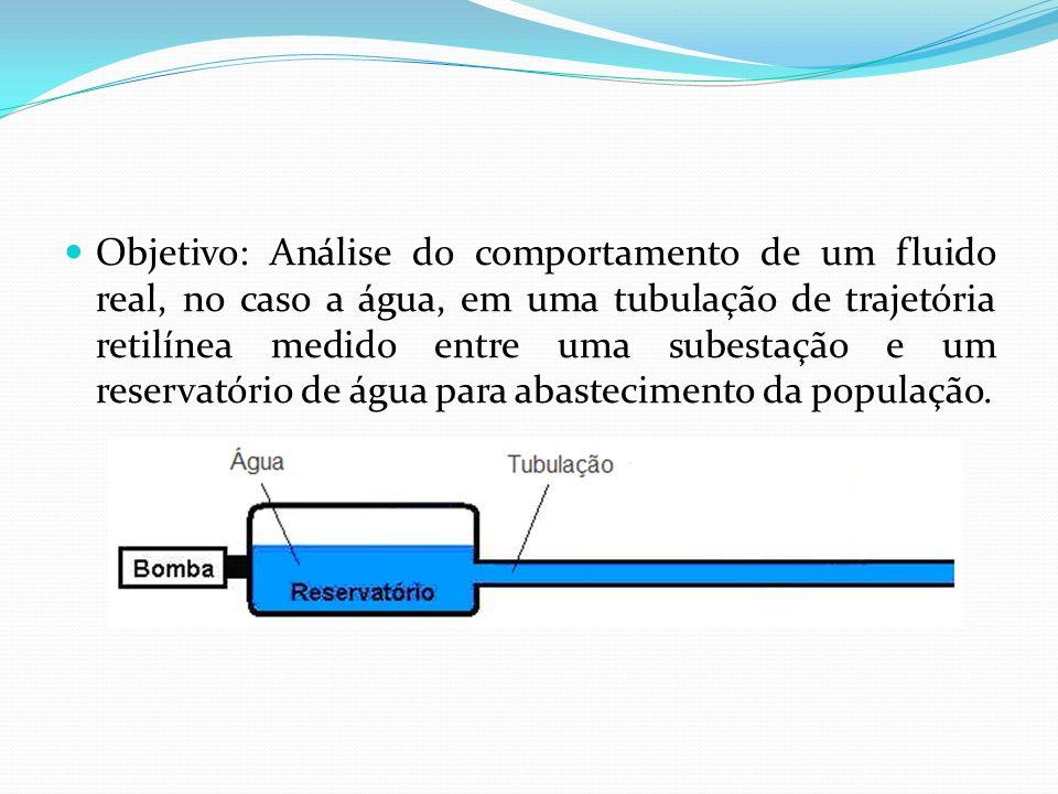 Objetivo: Análise do comportamento de um fluido real, no caso a água, em uma tubulação de trajetória retilínea medido entre uma subestação e um reserv
