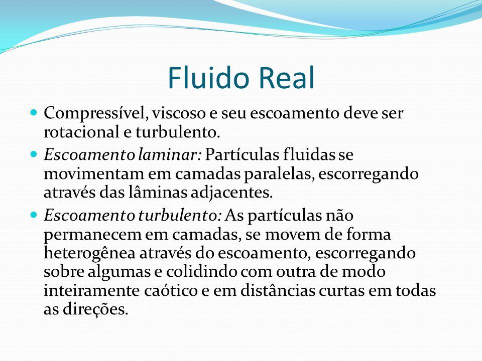 Fluido Real Compressível, viscoso e seu escoamento deve ser rotacional e turbulento. Escoamento laminar: Partículas fluidas se movimentam em camadas p