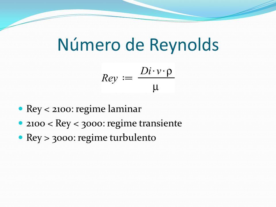 Número de Reynolds Rey < 2100: regime laminar 2100 < Rey < 3000: regime transiente Rey > 3000: regime turbulento