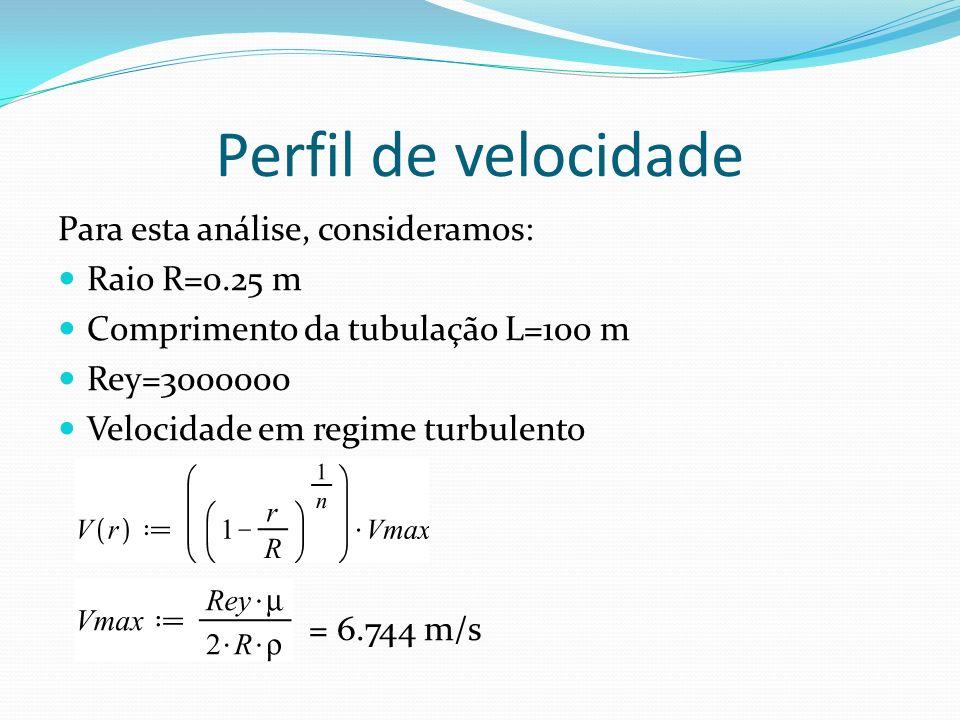 Perfil de velocidade Para esta análise, consideramos: Raio R=0.25 m Comprimento da tubulação L=100 m Rey=3000000 Velocidade em regime turbulento = 6.7