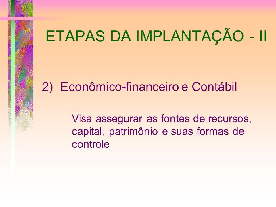 ETAPAS DA IMPLANTAÇÃO - II 2)Econômico-financeiro e Contábil Visa assegurar as fontes de recursos, capital, patrimônio e suas formas de controle