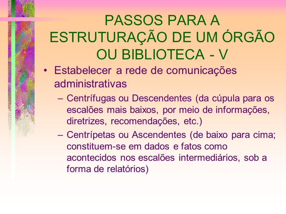 PASSOS PARA A ESTRUTURAÇÃO DE UM ÓRGÃO OU BIBLIOTECA - V Estabelecer a rede de comunicações administrativas –Centrífugas ou Descendentes (da cúpula pa