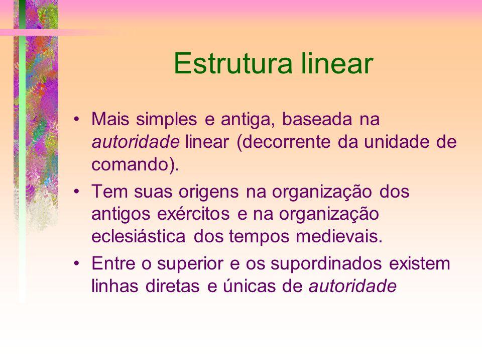 Estrutura linear Mais simples e antiga, baseada na autoridade linear (decorrente da unidade de comando). Tem suas origens na organização dos antigos e
