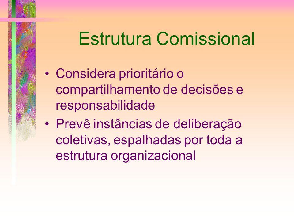 Estrutura Comissional Considera prioritário o compartilhamento de decisões e responsabilidade Prevê instâncias de deliberação coletivas, espalhadas po