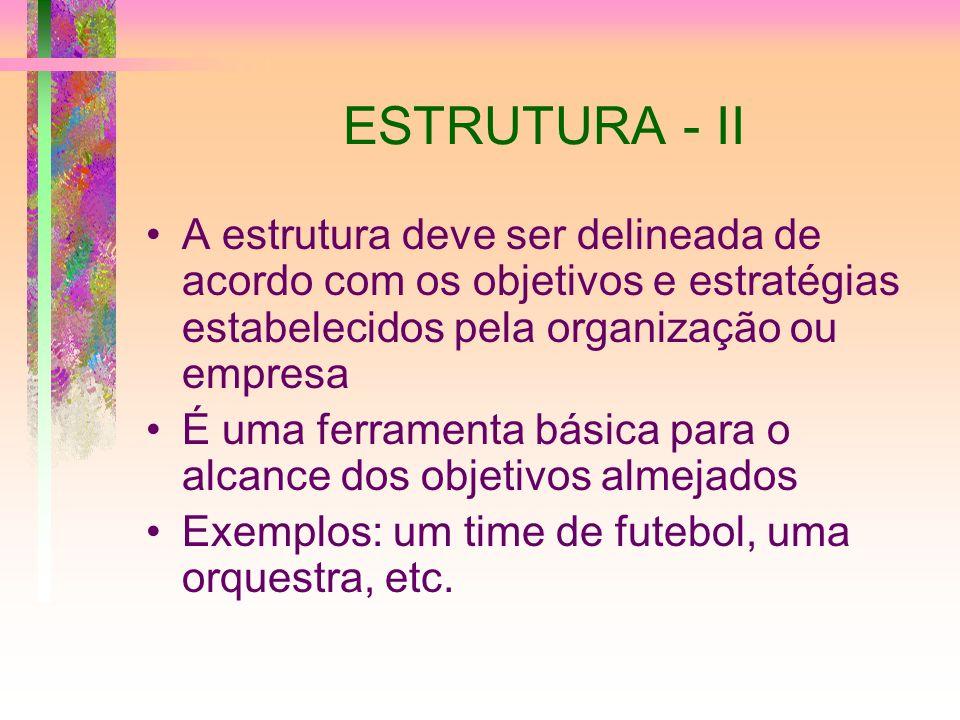 ESTRUTURA - II A estrutura deve ser delineada de acordo com os objetivos e estratégias estabelecidos pela organização ou empresa É uma ferramenta bási