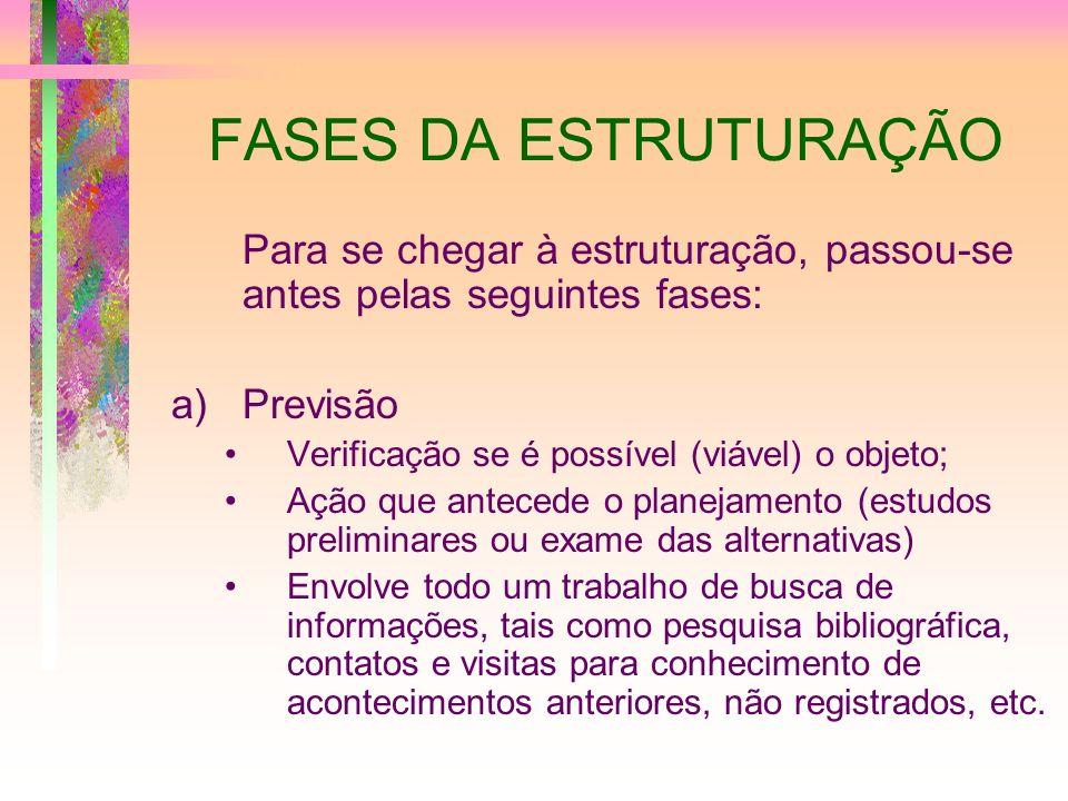 FASES DA ESTRUTURAÇÃO Para se chegar à estruturação, passou-se antes pelas seguintes fases: a)Previsão Verificação se é possível (viável) o objeto; Aç