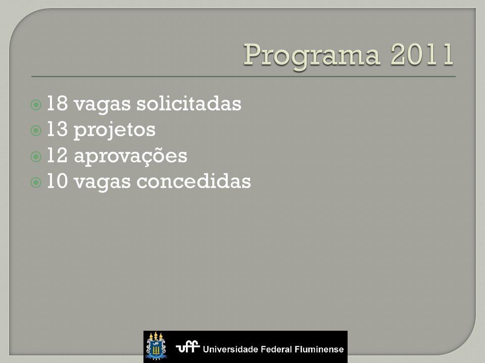 18 vagas solicitadas 13 projetos 12 aprovações 10 vagas concedidas
