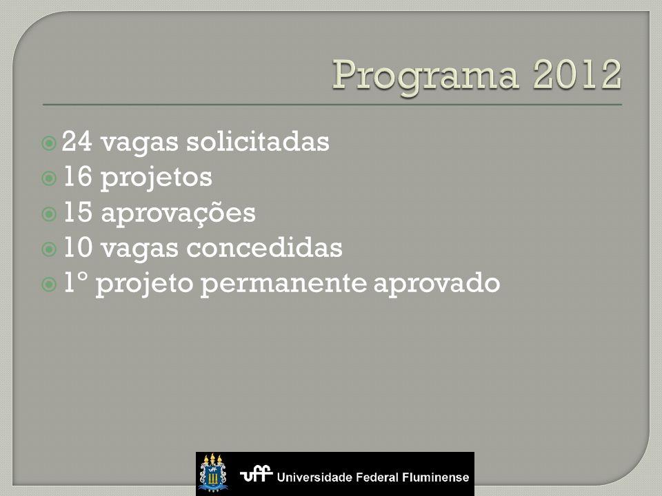 24 vagas solicitadas 16 projetos 15 aprovações 10 vagas concedidas 1º projeto permanente aprovado