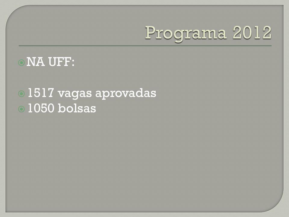 NA UFF: 1517 vagas aprovadas 1050 bolsas