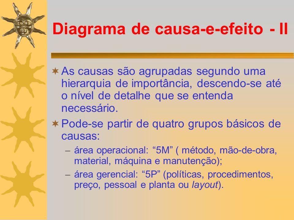 Diagrama de causa-e-efeito - II As causas são agrupadas segundo uma hierarquia de importância, descendo-se até o nível de detalhe que se entenda neces