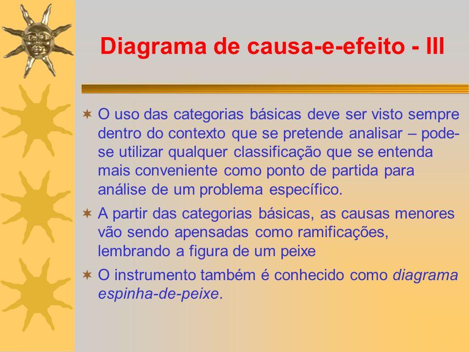 Diagrama de causa-e-efeito - III O uso das categorias básicas deve ser visto sempre dentro do contexto que se pretende analisar – pode- se utilizar qu