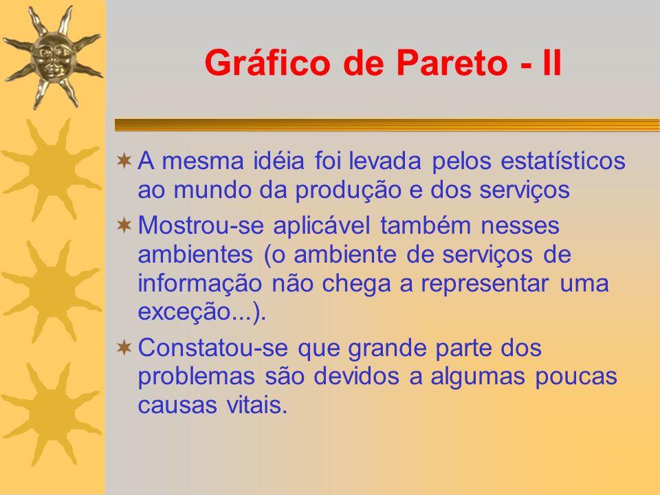 Gráfico de Pareto - II A mesma idéia foi levada pelos estatísticos ao mundo da produção e dos serviços Mostrou-se aplicável também nesses ambientes (o