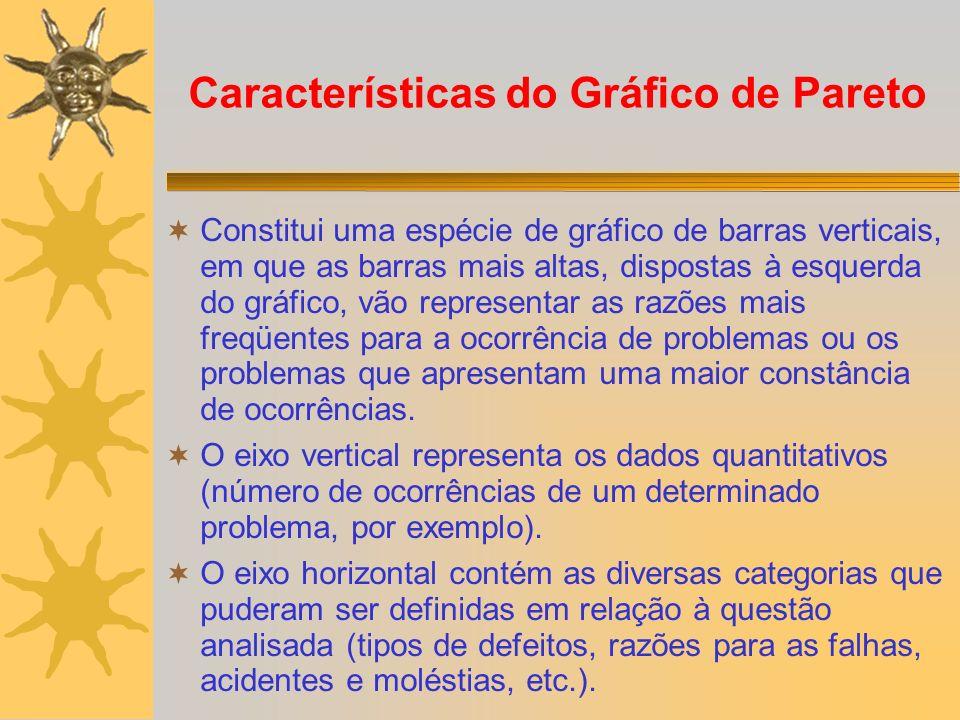 Características do Gráfico de Pareto Constitui uma espécie de gráfico de barras verticais, em que as barras mais altas, dispostas à esquerda do gráfic