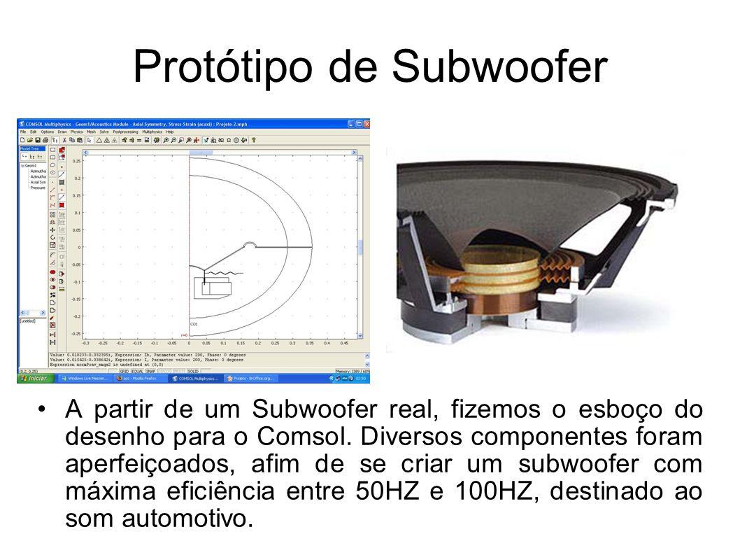 Protótipo de Subwoofer A partir de um Subwoofer real, fizemos o esboço do desenho para o Comsol. Diversos componentes foram aperfeiçoados, afim de se
