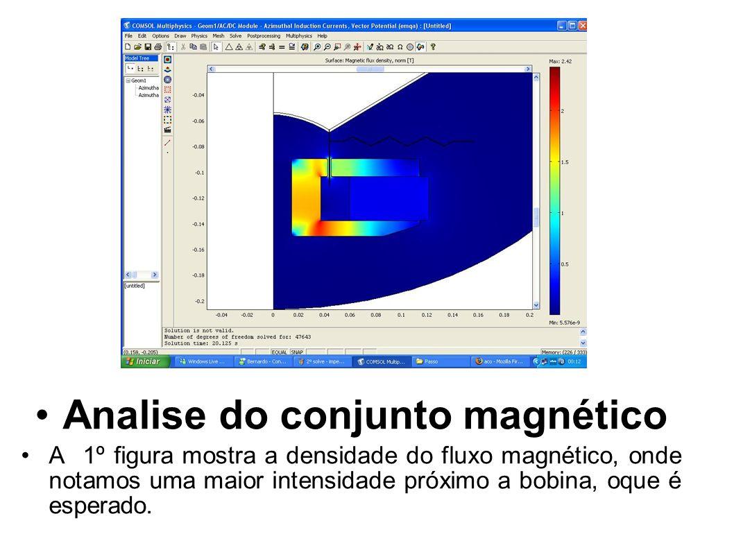 Analise do conjunto magnético A 1º figura mostra a densidade do fluxo magnético, onde notamos uma maior intensidade próximo a bobina, oque é esperado.