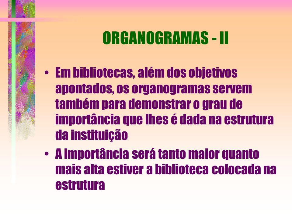 ORGANOGRAMAS - II Em bibliotecas, além dos objetivos apontados, os organogramas servem também para demonstrar o grau de importância que lhes é dada na estrutura da instituição A importância será tanto maior quanto mais alta estiver a biblioteca colocada na estrutura