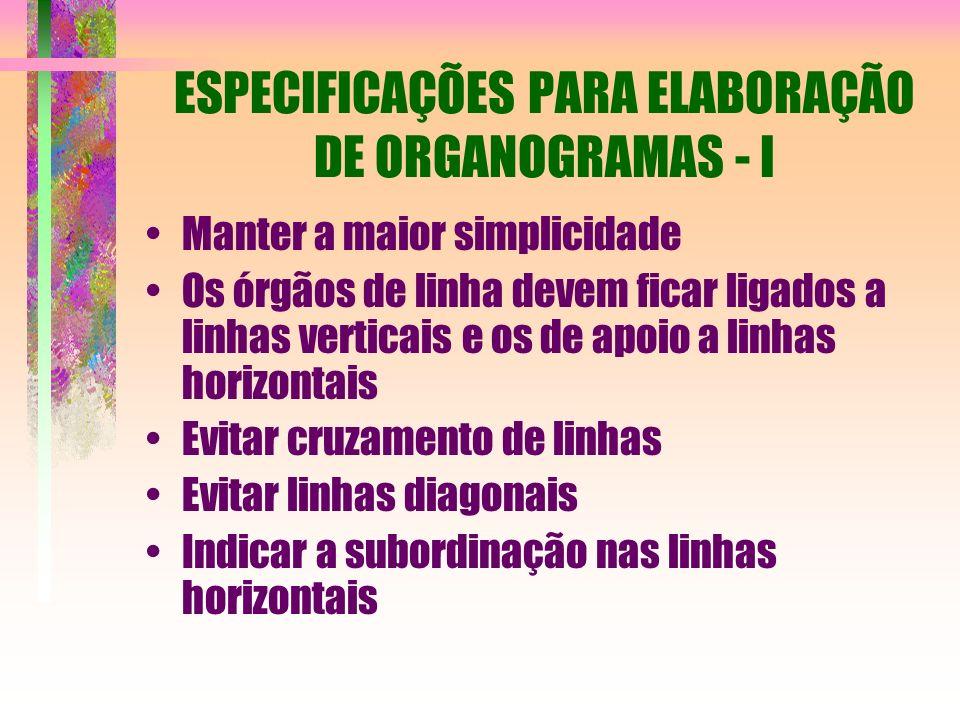 ESPECIFICAÇÕES PARA ELABORAÇÃO DE ORGANOGRAMAS - I Manter a maior simplicidade Os órgãos de linha devem ficar ligados a linhas verticais e os de apoio