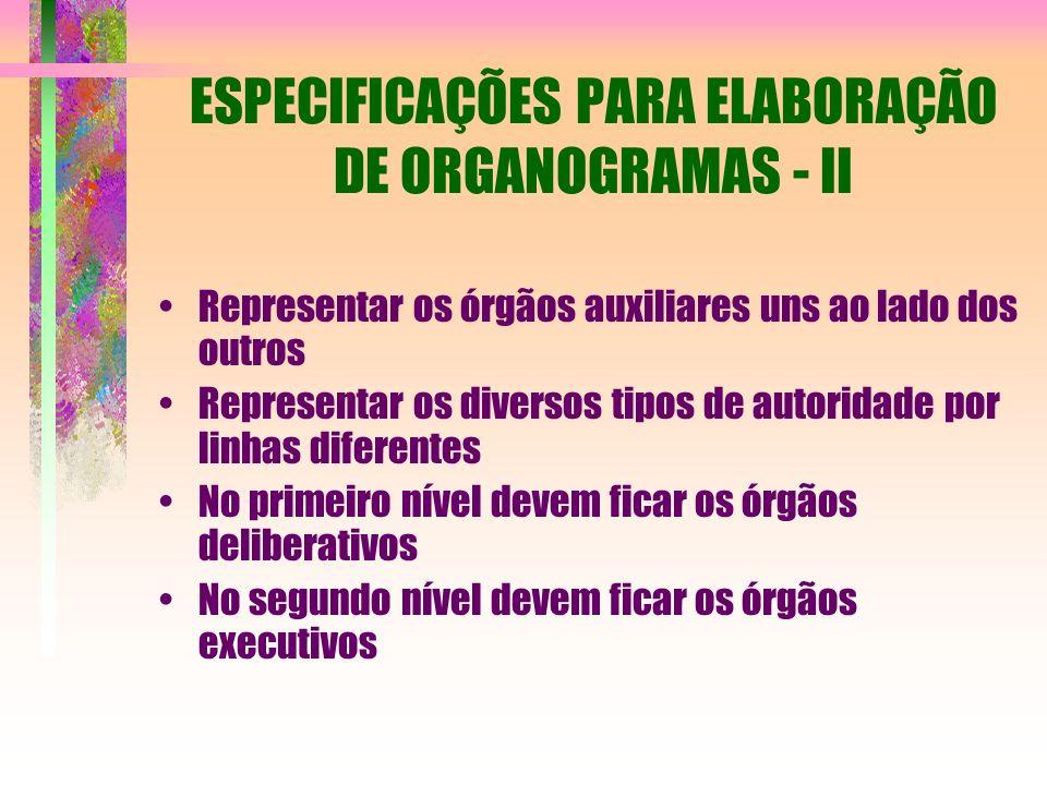 ESPECIFICAÇÕES PARA ELABORAÇÃO DE ORGANOGRAMAS - II Representar os órgãos auxiliares uns ao lado dos outros Representar os diversos tipos de autoridad