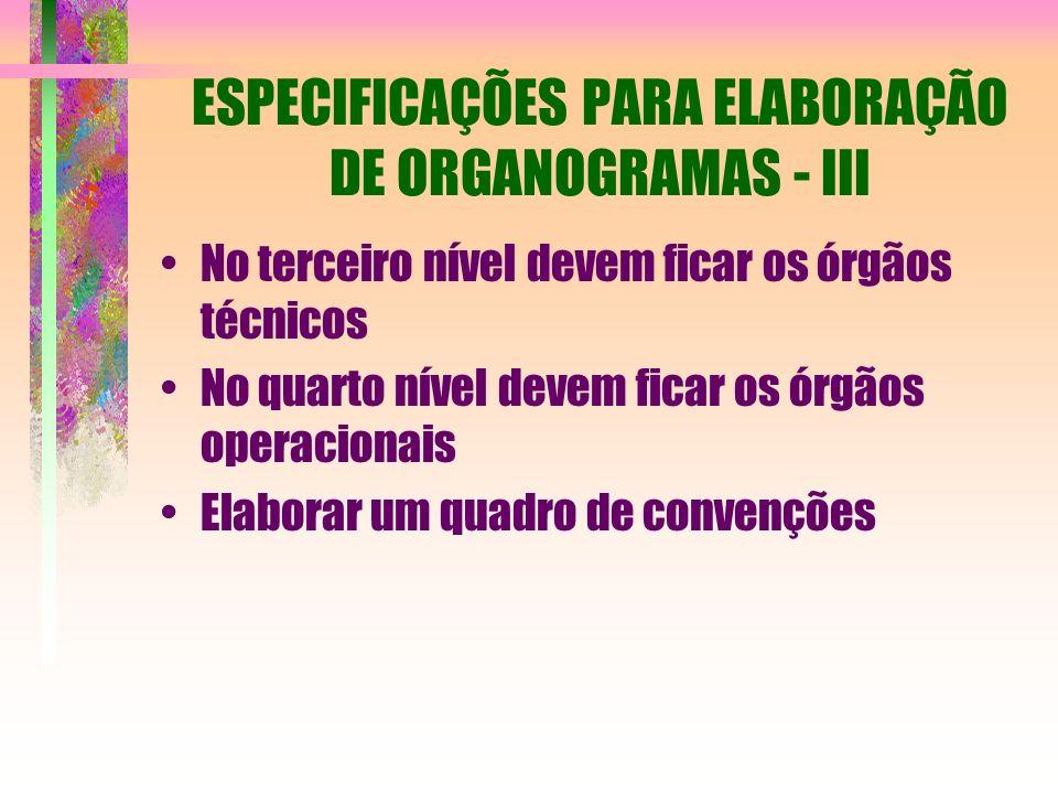 ESPECIFICAÇÕES PARA ELABORAÇÃO DE ORGANOGRAMAS - III No terceiro nível devem ficar os órgãos técnicos No quarto nível devem ficar os órgãos operacionais Elaborar um quadro de convenções
