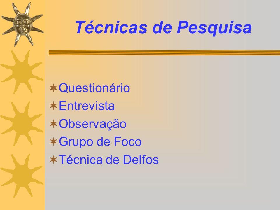 Técnicas de Pesquisa Questionário Entrevista Observação Grupo de Foco Técnica de Delfos