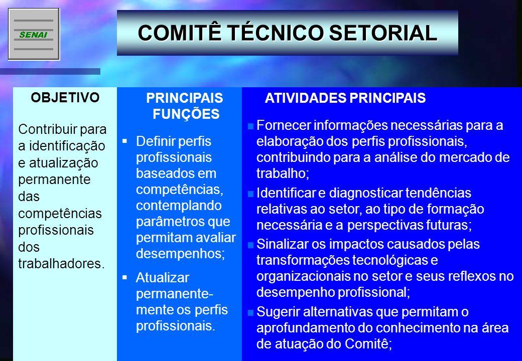 4 Fórum consultivo composto por profissionais internos e externos ao SENAI voltado para a discussão de assuntos referentes aos nexos entre a educação e o trabalho nos diferentes setores industriais.