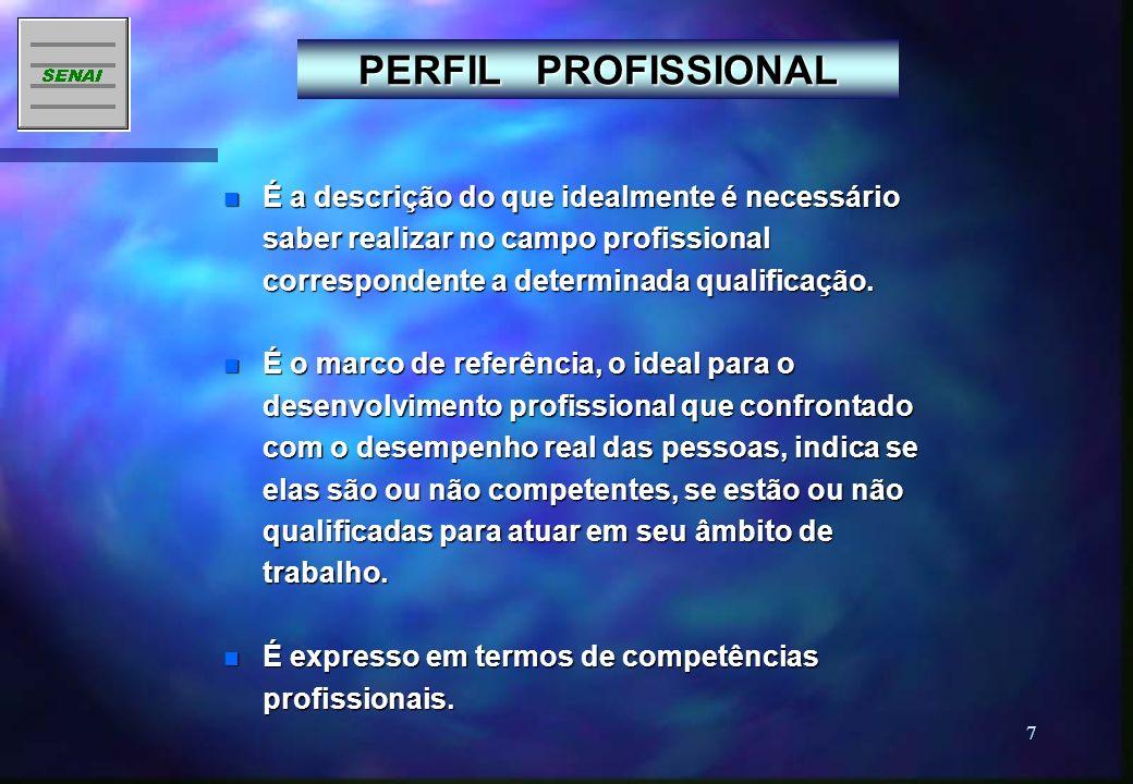 6 Qual o perfil dos profissionais que se encontram no mercado.