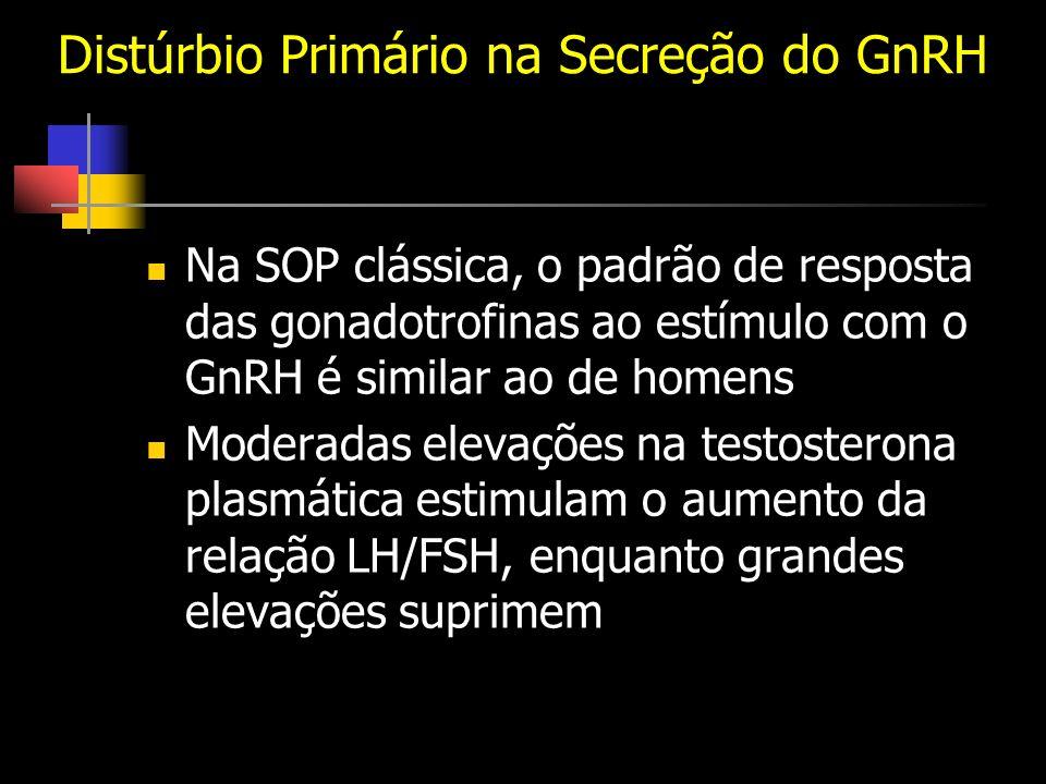 Distúrbio Primário na Secreção do GnRH Na SOP clássica, o padrão de resposta das gonadotrofinas ao estímulo com o GnRH é similar ao de homens Moderadas elevações na testosterona plasmática estimulam o aumento da relação LH/FSH, enquanto grandes elevações suprimem