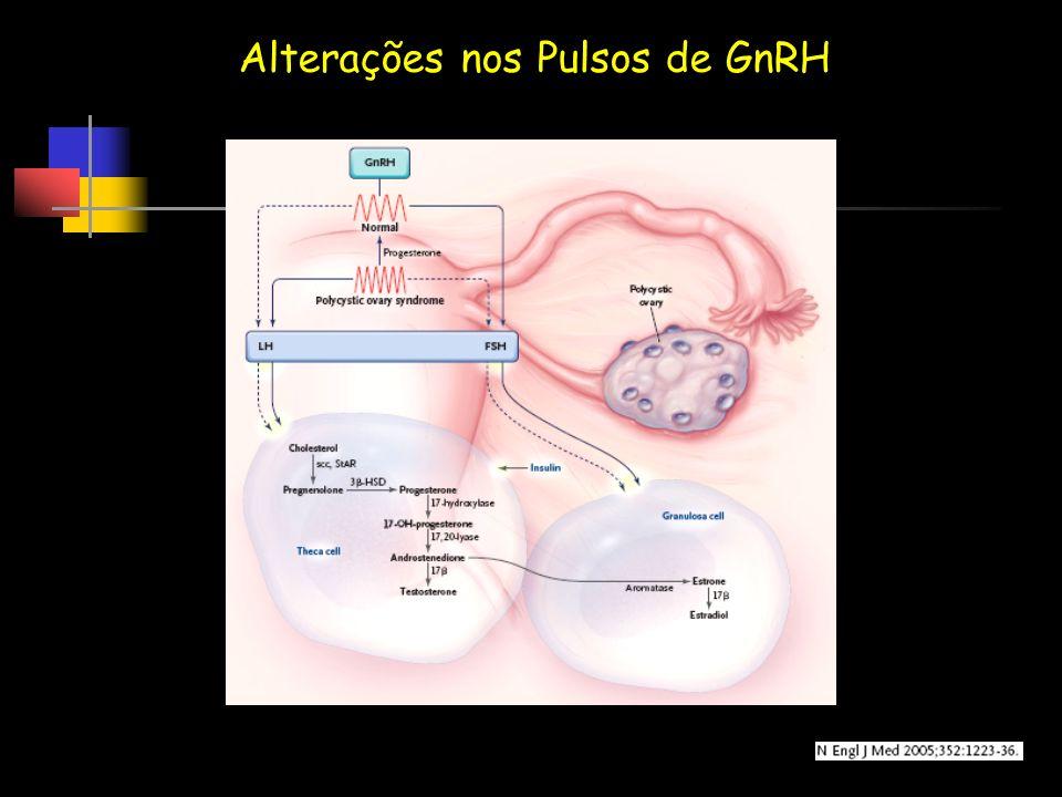 Alterações nos Pulsos de GnRH