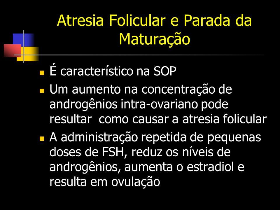 Atresia Folicular e Parada da Maturação É característico na SOP Um aumento na concentração de androgênios intra-ovariano pode resultar como causar a atresia folicular A administração repetida de pequenas doses de FSH, reduz os níveis de androgênios, aumenta o estradiol e resulta em ovulação