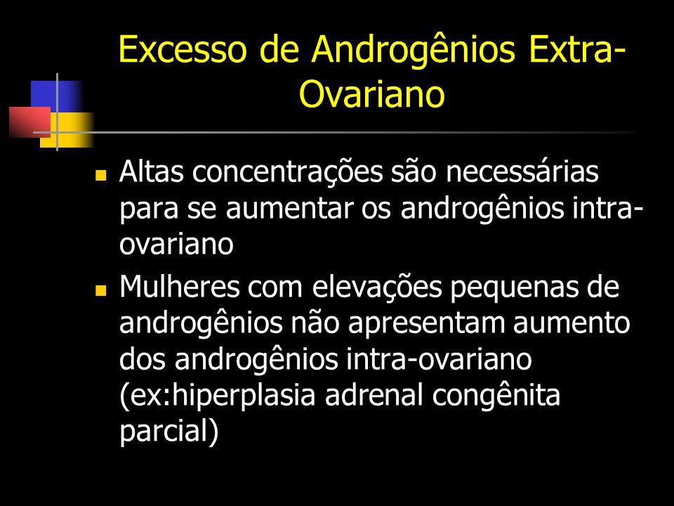 Excesso de Androgênios Extra- Ovariano Altas concentrações são necessárias para se aumentar os androgênios intra- ovariano Mulheres com elevações pequenas de androgênios não apresentam aumento dos androgênios intra-ovariano (ex:hiperplasia adrenal congênita parcial)