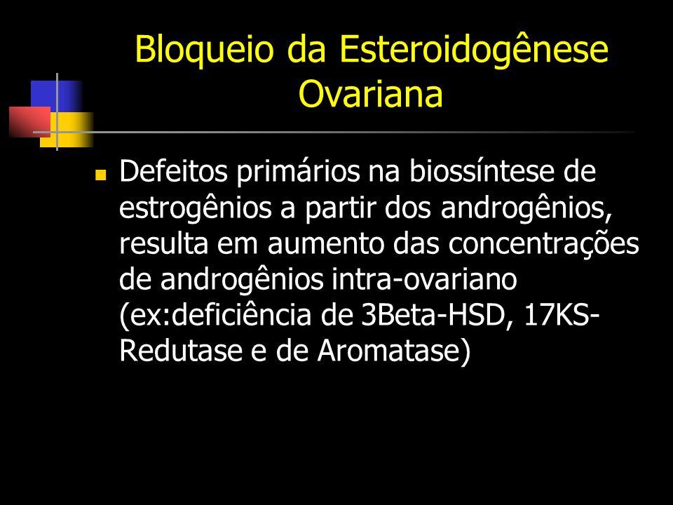 Bloqueio da Esteroidogênese Ovariana Defeitos primários na biossíntese de estrogênios a partir dos androgênios, resulta em aumento das concentrações de androgênios intra-ovariano (ex:deficiência de 3Beta-HSD, 17KS- Redutase e de Aromatase)