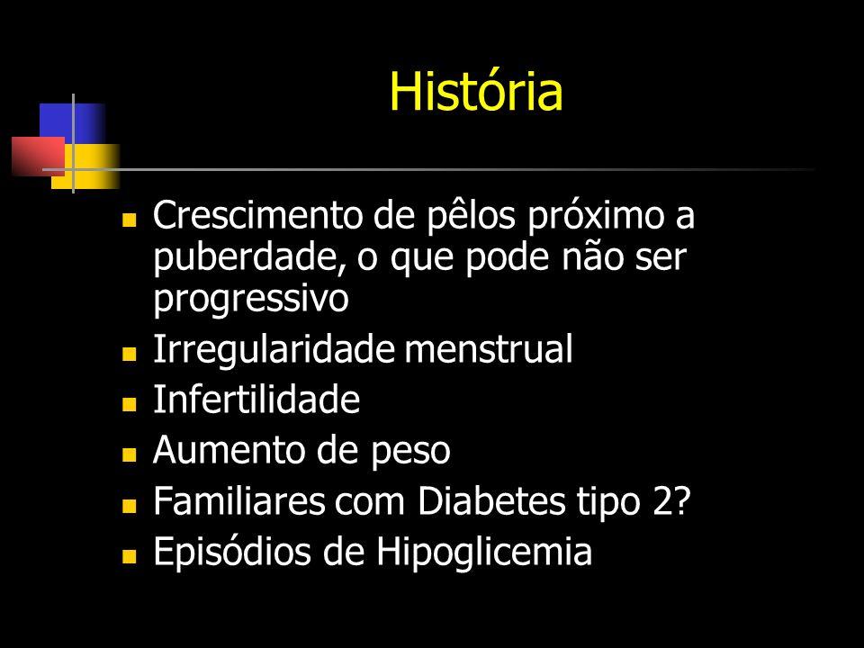 História Crescimento de pêlos próximo a puberdade, o que pode não ser progressivo Irregularidade menstrual Infertilidade Aumento de peso Familiares com Diabetes tipo 2.