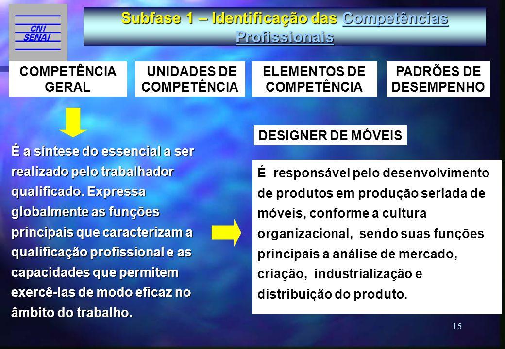 15 Subfase 1 – Identificação das Competências Profissionais Competências ProfissionaisCompetências Profissionais COMPETÊNCIA GERAL UNIDADES DE COMPETÊ