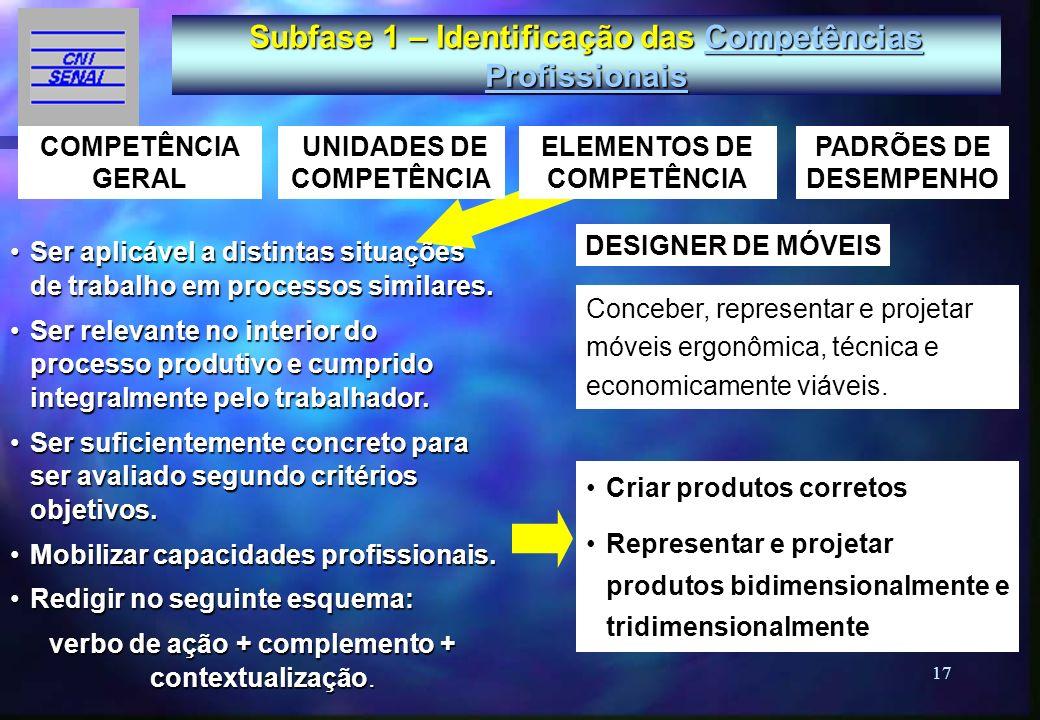 17 Subfase 1 – Identificação das Competências Profissionais Competências ProfissionaisCompetências Profissionais Conceber, representar e projetar móve