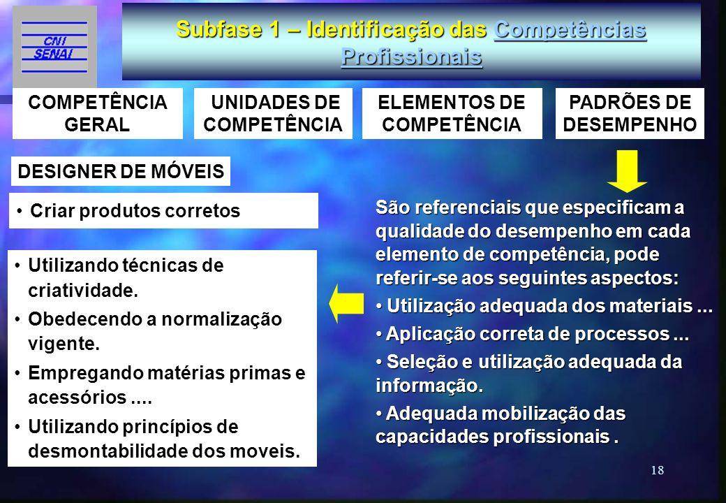 18 Subfase 1 – Identificação das Competências Profissionais Competências ProfissionaisCompetências Profissionais COMPETÊNCIA GERAL UNIDADES DE COMPETÊ