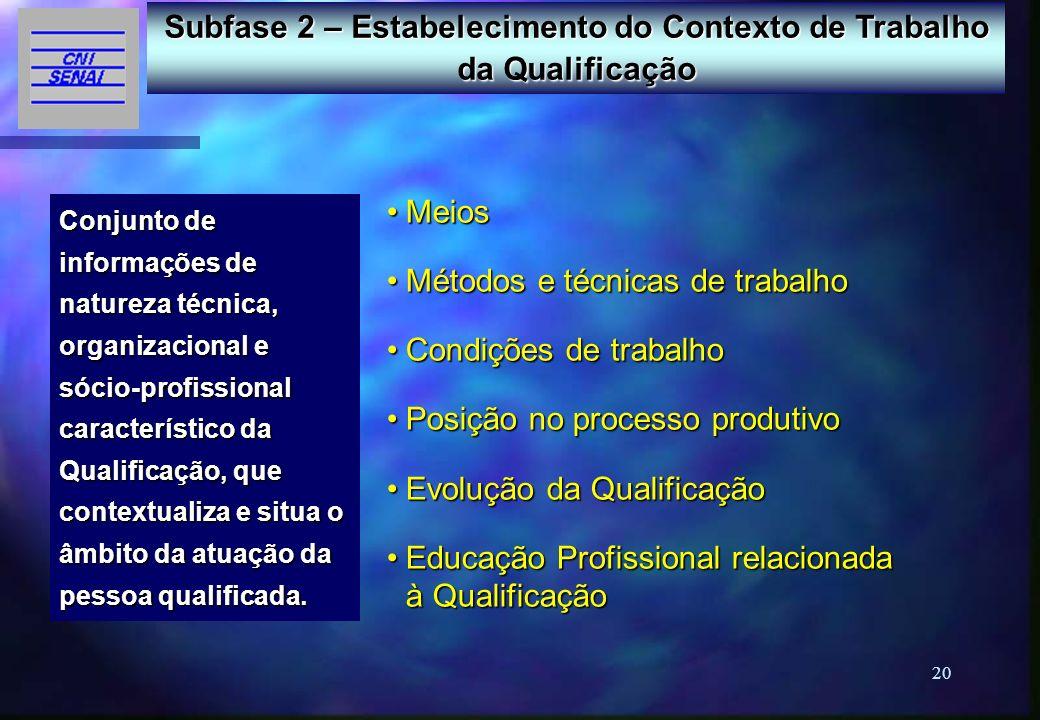 20 Subfase 2 – Estabelecimento do Contexto de Trabalho da Qualificação Conjunto de informações de natureza técnica, organizacional e sócio-profissiona