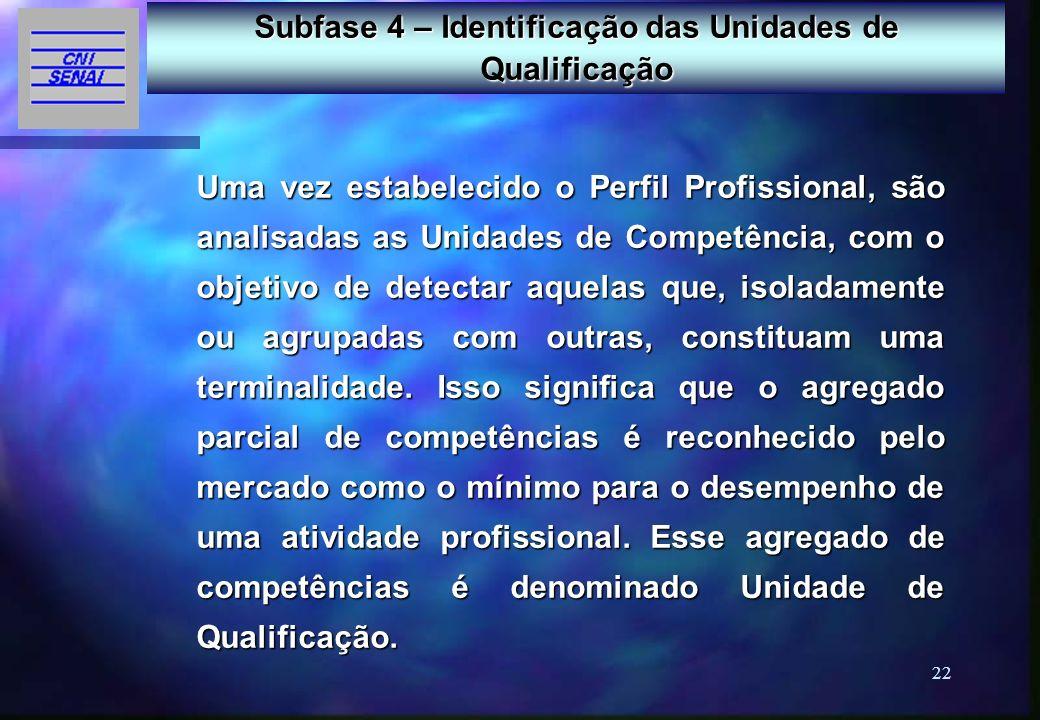 22 Subfase 4 – Identificação das Unidades de Qualificação Uma vez estabelecido o Perfil Profissional, são analisadas as Unidades de Competência, com o