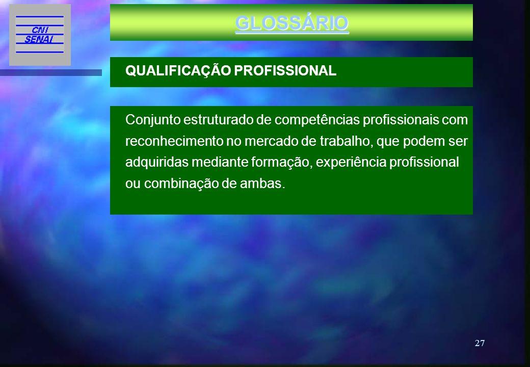 27 GLOSSÁRIO Conjunto estruturado de competências profissionais com reconhecimento no mercado de trabalho, que podem ser adquiridas mediante formação,