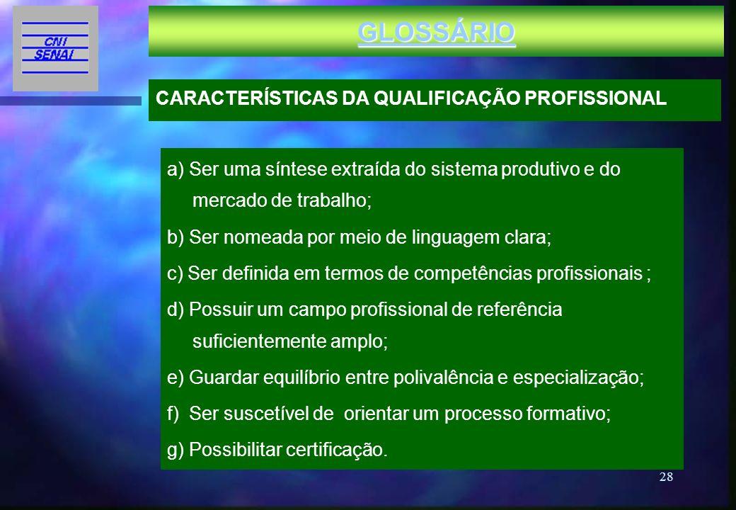 28 a) Ser uma síntese extraída do sistema produtivo e do mercado de trabalho; b) Ser nomeada por meio de linguagem clara; c) Ser definida em termos de