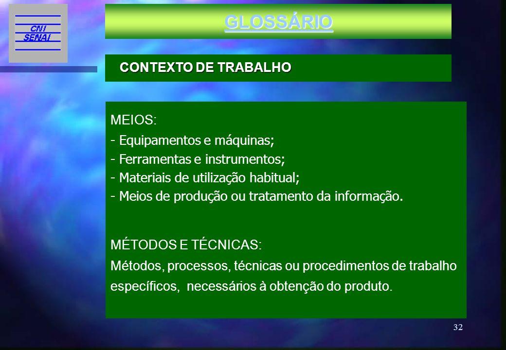32 MEIOS: - Equipamentos e máquinas; - Ferramentas e instrumentos; - Materiais de utilização habitual; - Meios de produção ou tratamento da informação
