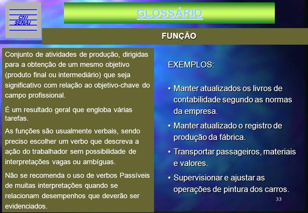 33 GLOSSÁRIO Conjunto de atividades de produção, dirigidas para a obtenção de um mesmo objetivo (produto final ou intermediário) que seja significativ