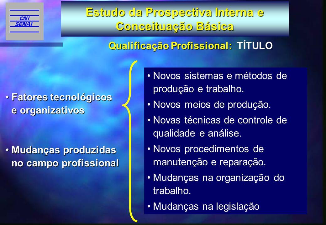 5 Estudo da Prospectiva Interna e Conceituação Básica Fatores tecnológicos e organizativosFatores tecnológicos e organizativos Mudanças produzidas no