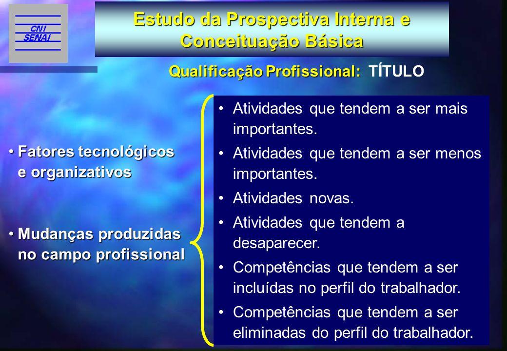6 Estudo da Prospectiva Interna e Conceituação Básica Qualificação Profissional: Qualificação Profissional: TÍTULO Atividades que tendem a ser mais im