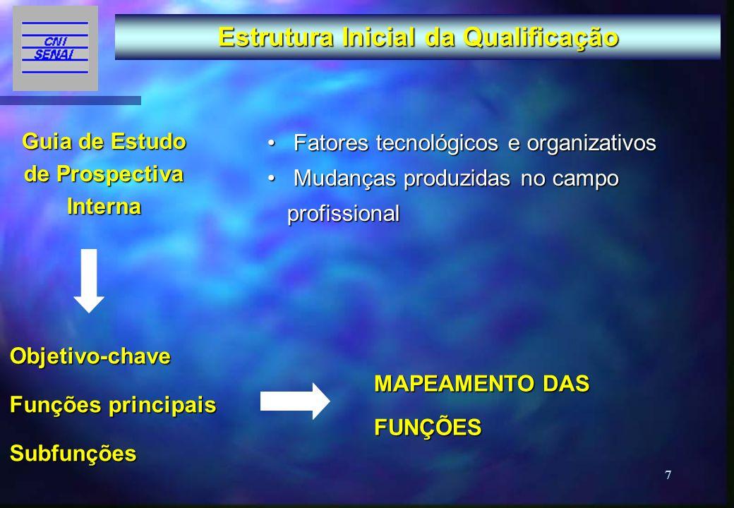7 Guia de Estudo de Prospectiva Interna Objetivo-chave Funções principais Subfunções Fatores tecnológicos e organizativos Fatores tecnológicos e organ
