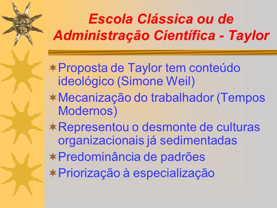 Escola Clássica ou de Administração Científica - Taylor Proposta de Taylor tem conteúdo ideológico (Simone Weil) Mecanização do trabalhador (Tempos Mo