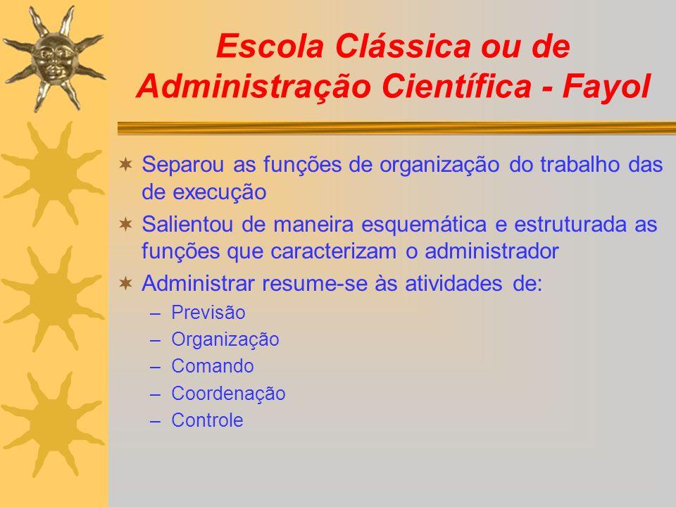 Escola Clássica ou de Administração Científica - Fayol Separou as funções de organização do trabalho das de execução Salientou de maneira esquemática
