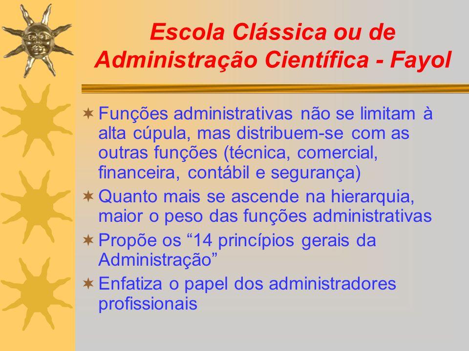 Escola Clássica ou de Administração Científica - Fayol Funções administrativas não se limitam à alta cúpula, mas distribuem-se com as outras funções (