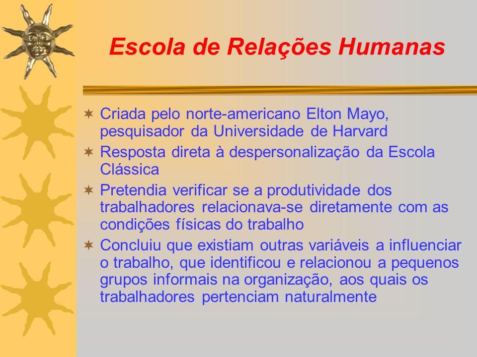 Escola de Relações Humanas Criada pelo norte-americano Elton Mayo, pesquisador da Universidade de Harvard Resposta direta à despersonalização da Escol